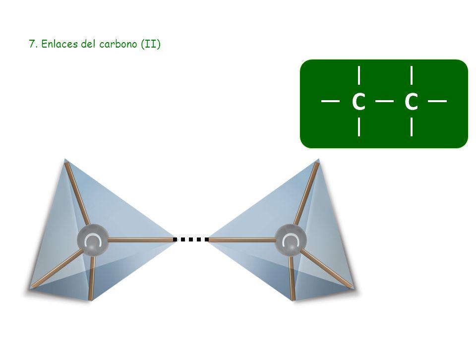 7. Enlaces del carbono (II)