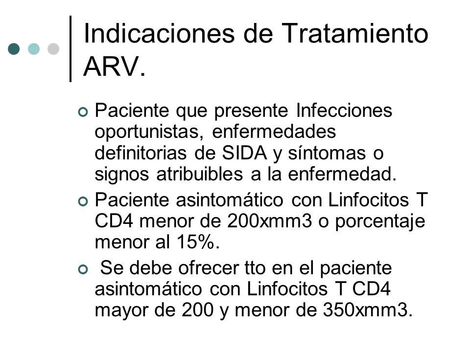 Indicaciones de Tratamiento ARV.