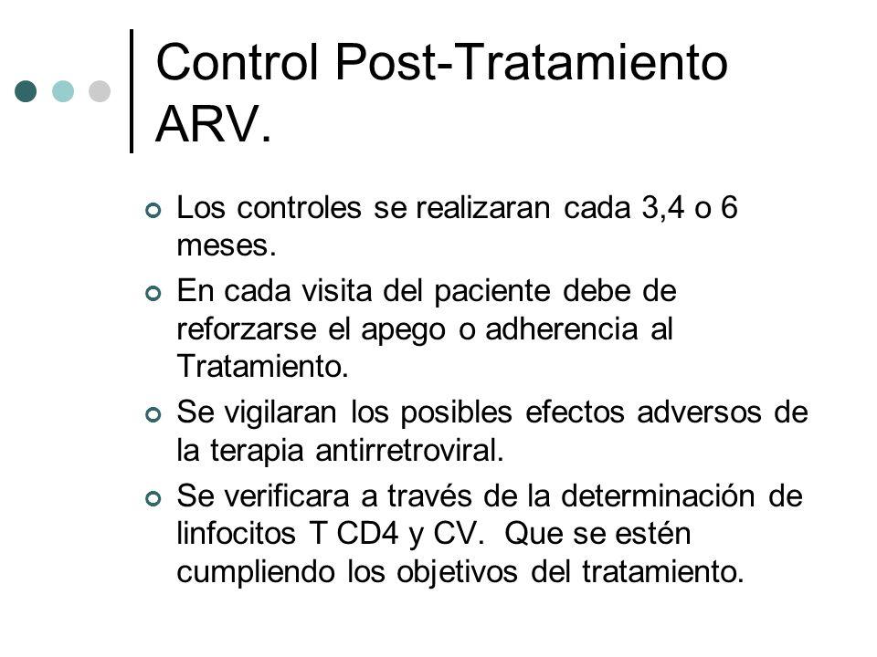 Control Post-Tratamiento ARV.