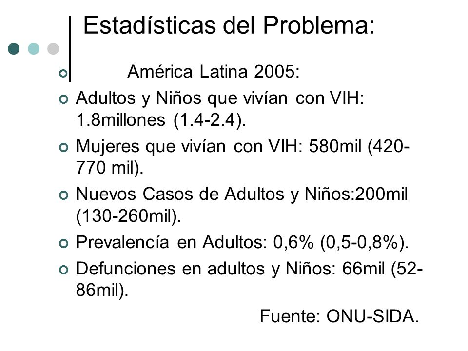 Estadísticas del Problema: