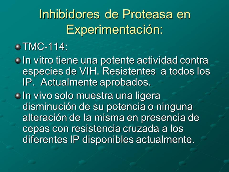 Inhibidores de Proteasa en Experimentación: