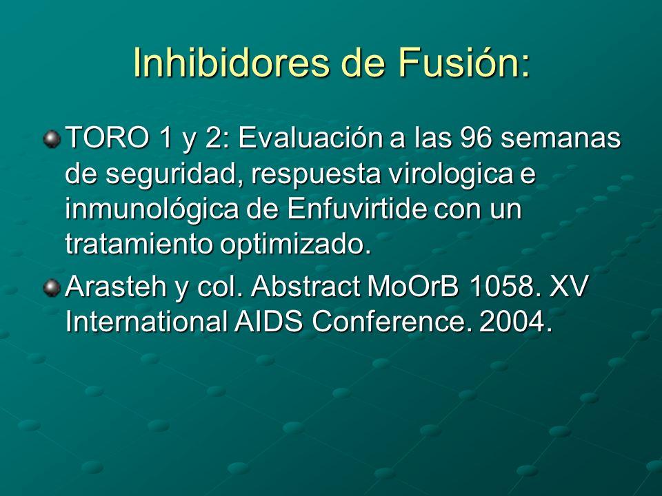 Inhibidores de Fusión: