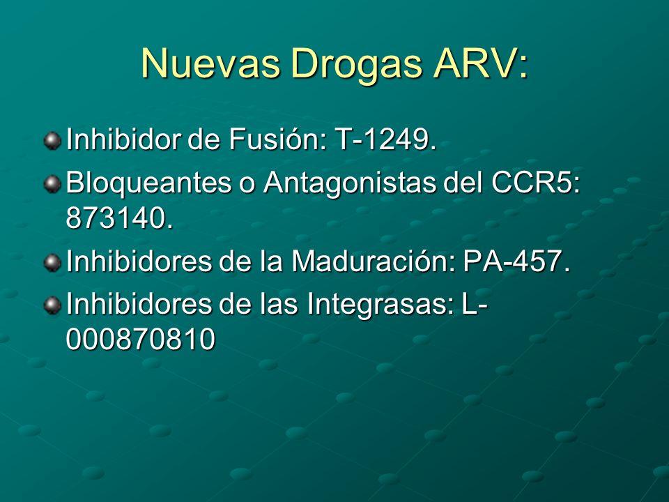 Nuevas Drogas ARV: Inhibidor de Fusión: T-1249.