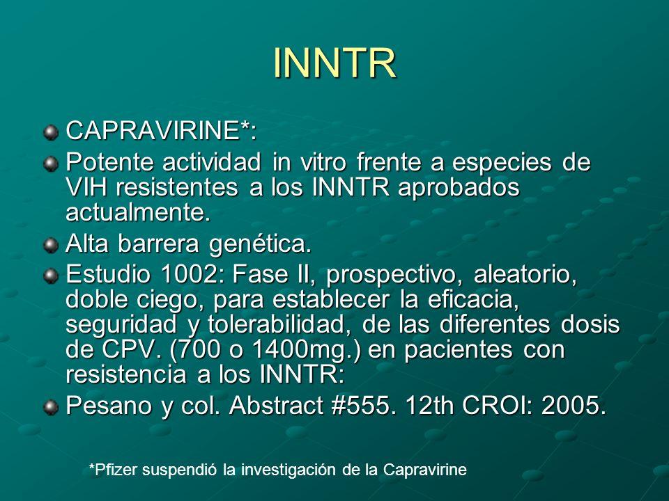 INNTR CAPRAVIRINE*: Potente actividad in vitro frente a especies de VIH resistentes a los INNTR aprobados actualmente.