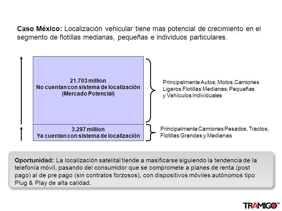 Caso México: Localización vehicular tiene mas potencial de crecimiento en el segmento de flotillas medianas, pequeñas e individuos particulares.