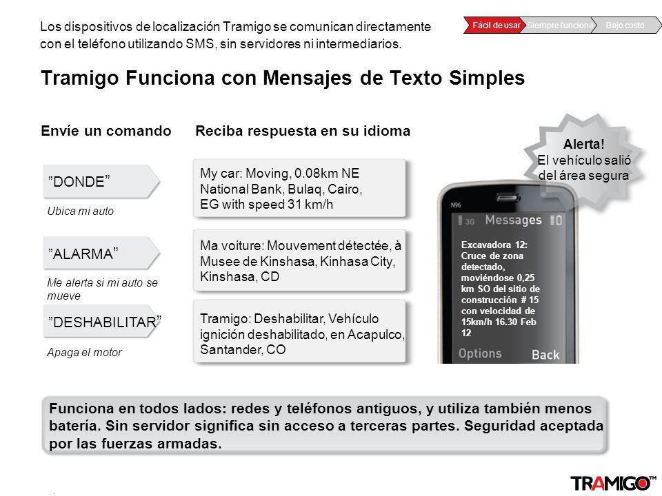 Tramigo Funciona con Mensajes de Texto Simples