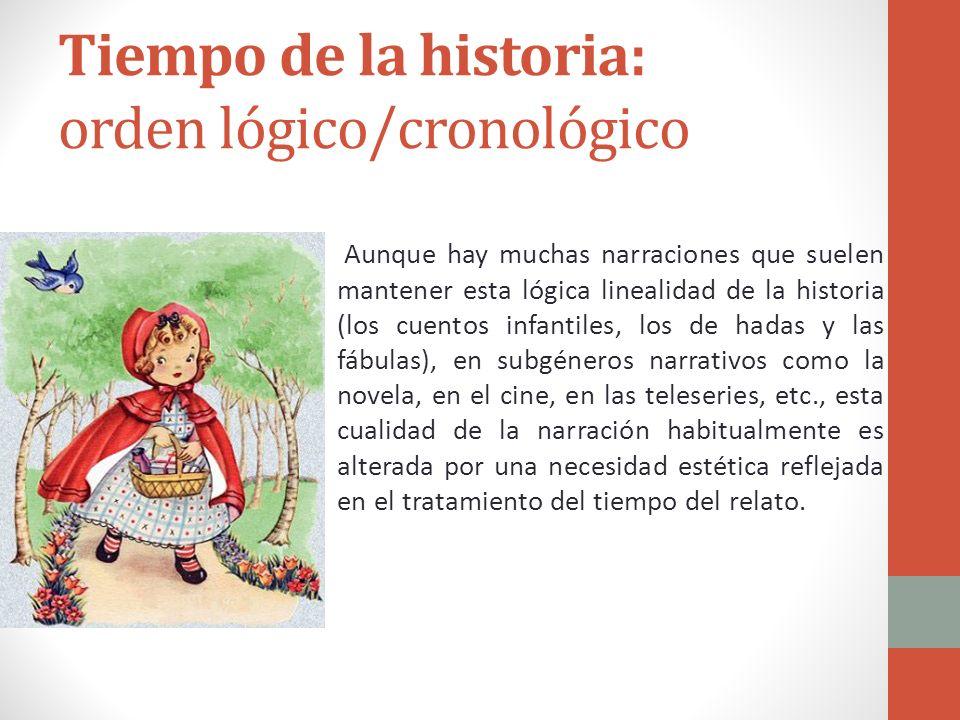 Tiempo de la historia: orden lógico/cronológico