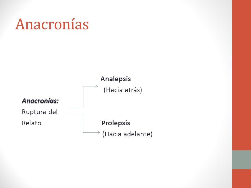 Anacronías Analepsis (Hacia atrás) Anacronías: Ruptura del