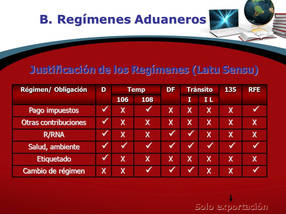 Justificación de los Regímenes (Latu Sensu)