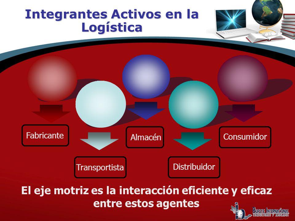 Integrantes Activos en la Logística