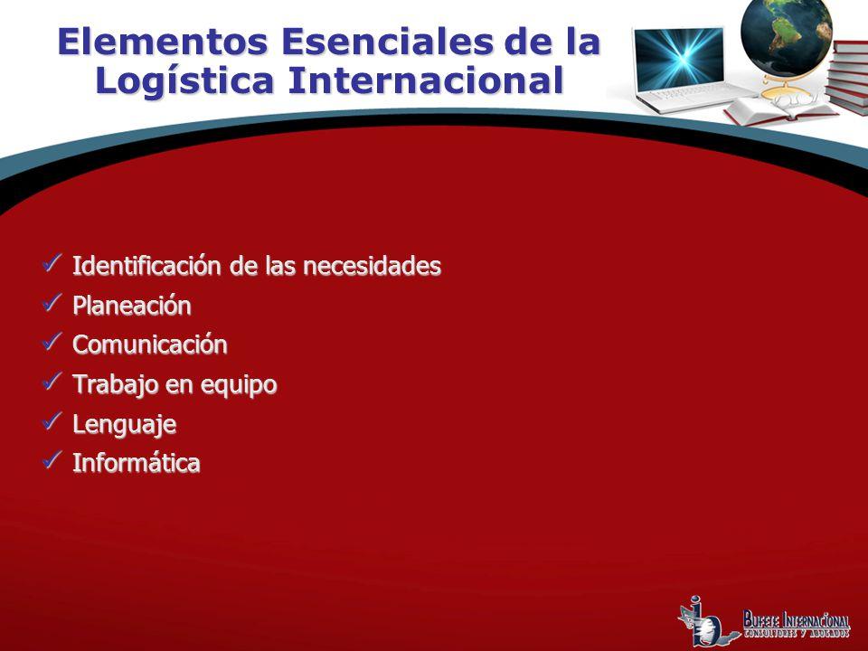 Elementos Esenciales de la Logística Internacional