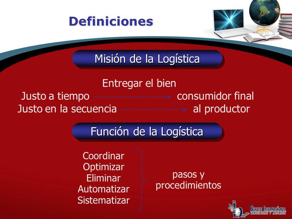 Definiciones Misión de la Logística Función de la Logística