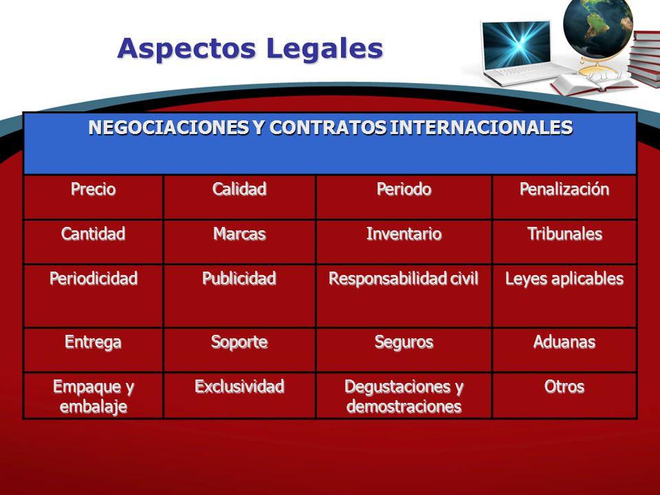 NEGOCIACIONES Y CONTRATOS INTERNACIONALES