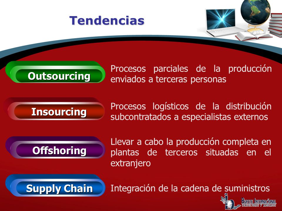 Tendencias Outsourcing Insourcing Offshoring Supply Chain