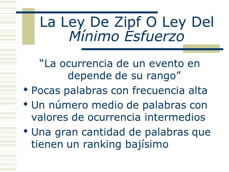 La Ley De Zipf O Ley Del Mínimo Esfuerzo