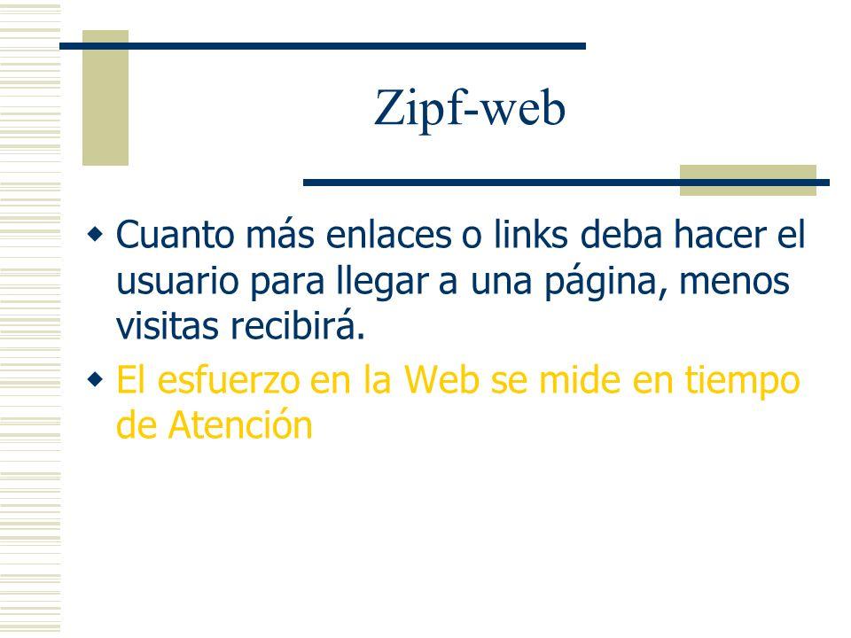 Zipf-web Cuanto más enlaces o links deba hacer el usuario para llegar a una página, menos visitas recibirá.