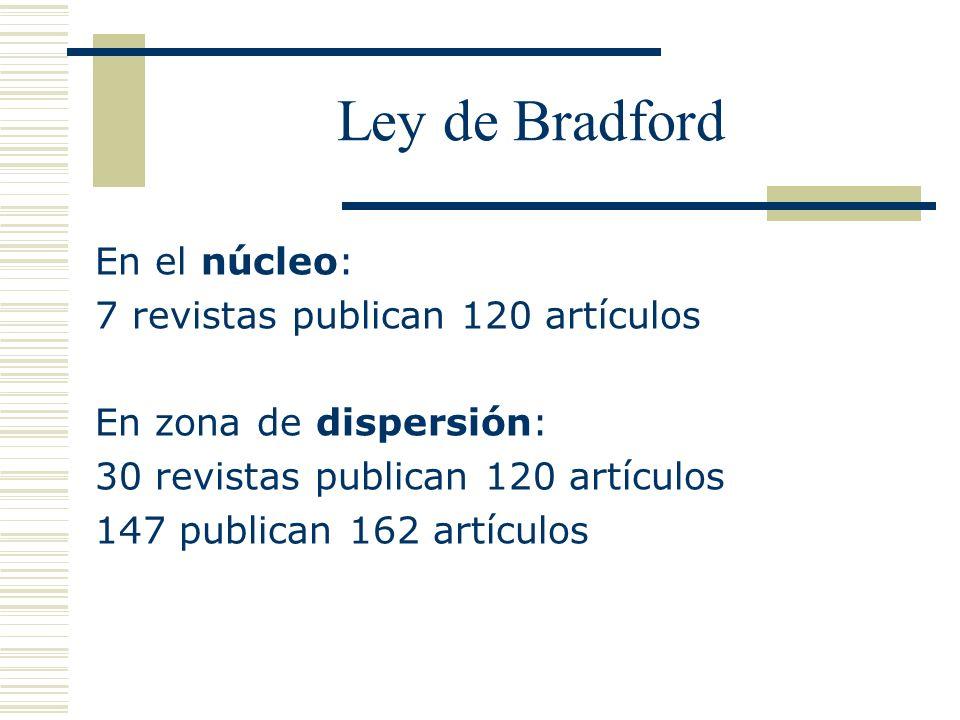 Ley de Bradford En el núcleo: 7 revistas publican 120 artículos