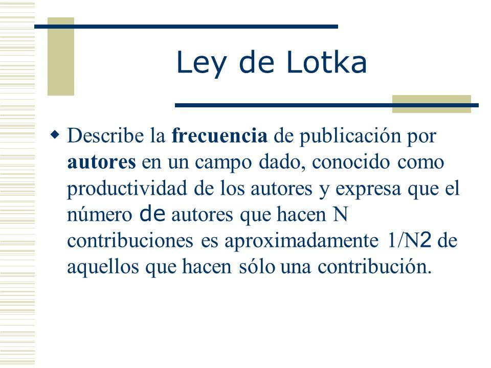 Ley de Lotka