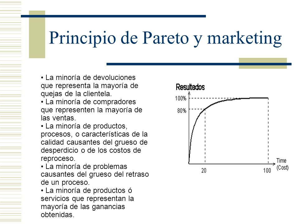 Principio de Pareto y marketing