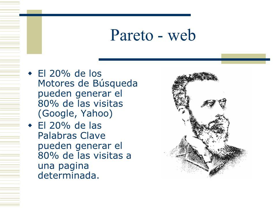 Pareto - web El 20% de los Motores de Búsqueda pueden generar el 80% de las visitas (Google, Yahoo)