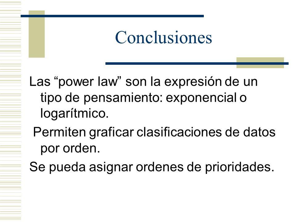 Conclusiones Las power law son la expresión de un tipo de pensamiento: exponencial o logarítmico.