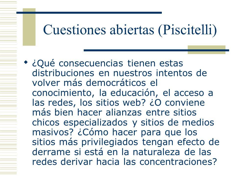 Cuestiones abiertas (Piscitelli)