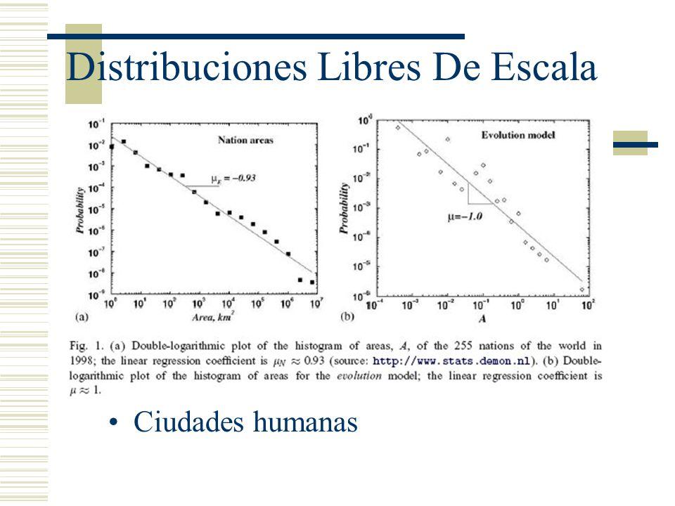 Distribuciones Libres De Escala