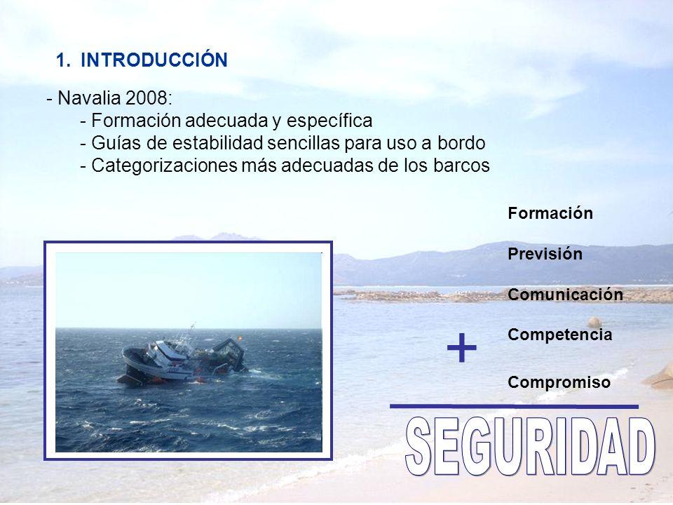 + SEGURIDAD INTRODUCCIÓN Navalia 2008: Formación adecuada y específica