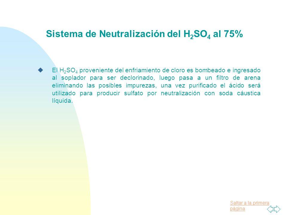 Sistema de Neutralización del H2SO4 al 75%