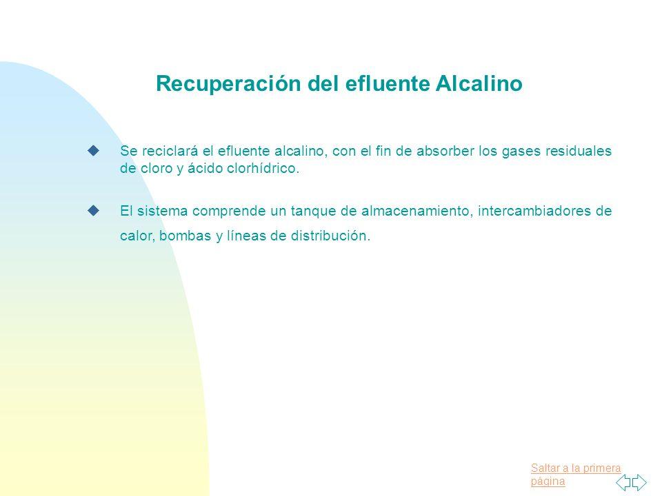 Recuperación del efluente Alcalino