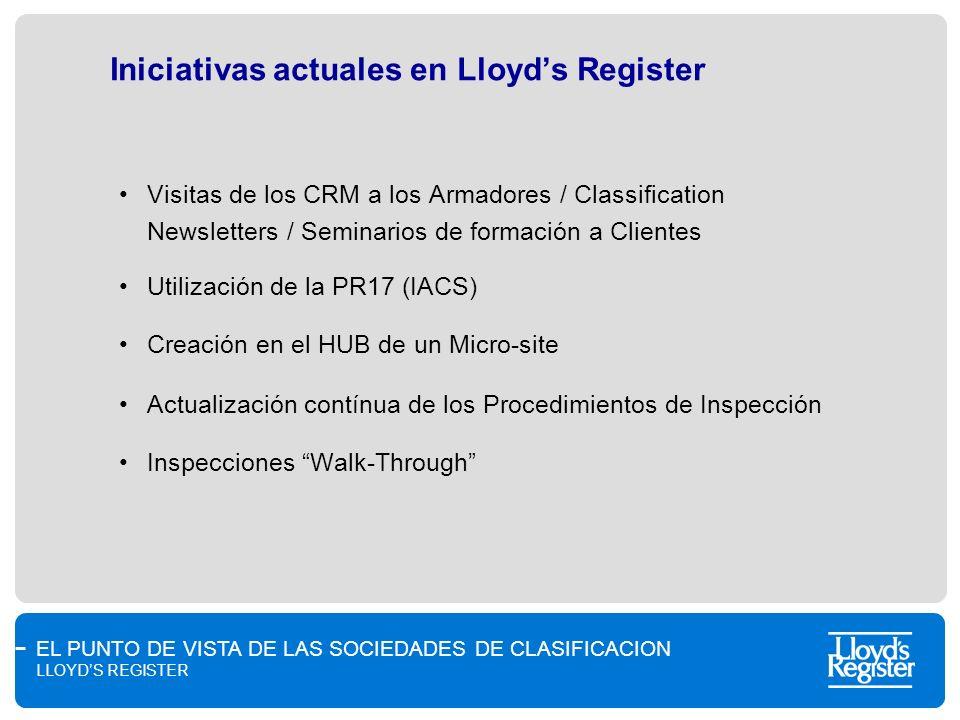 Iniciativas actuales en Lloyd's Register