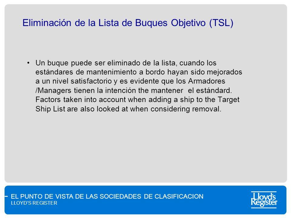 Eliminación de la Lista de Buques Objetivo (TSL)