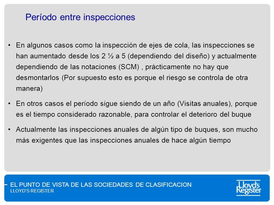 Período entre inspecciones