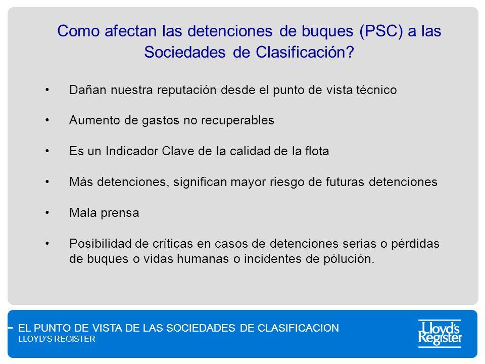 Como afectan las detenciones de buques (PSC) a las Sociedades de Clasificación