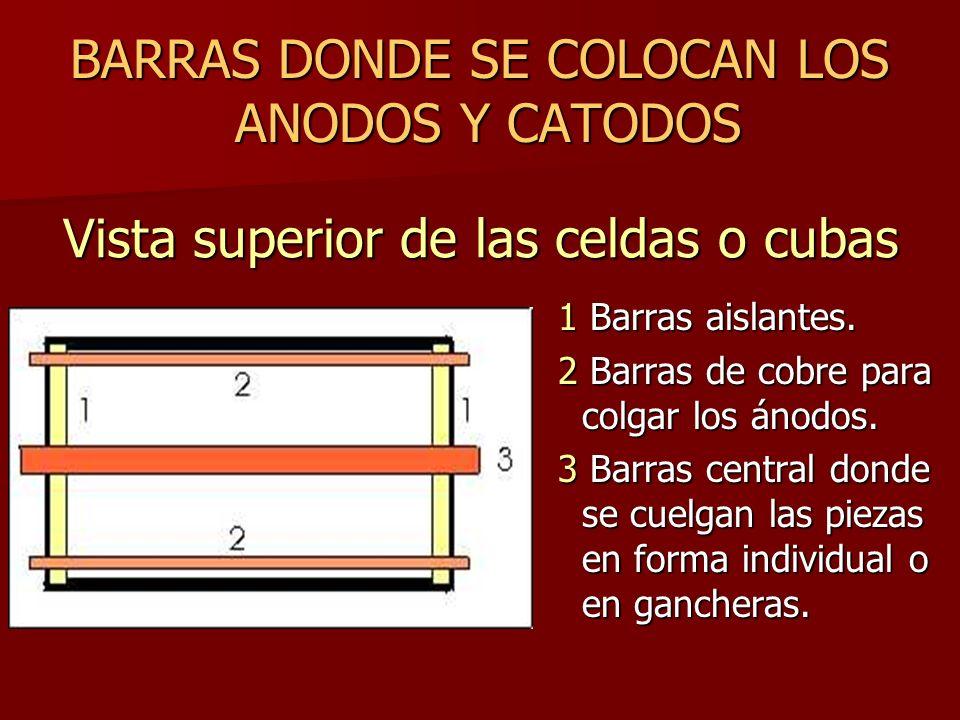 BARRAS DONDE SE COLOCAN LOS ANODOS Y CATODOS