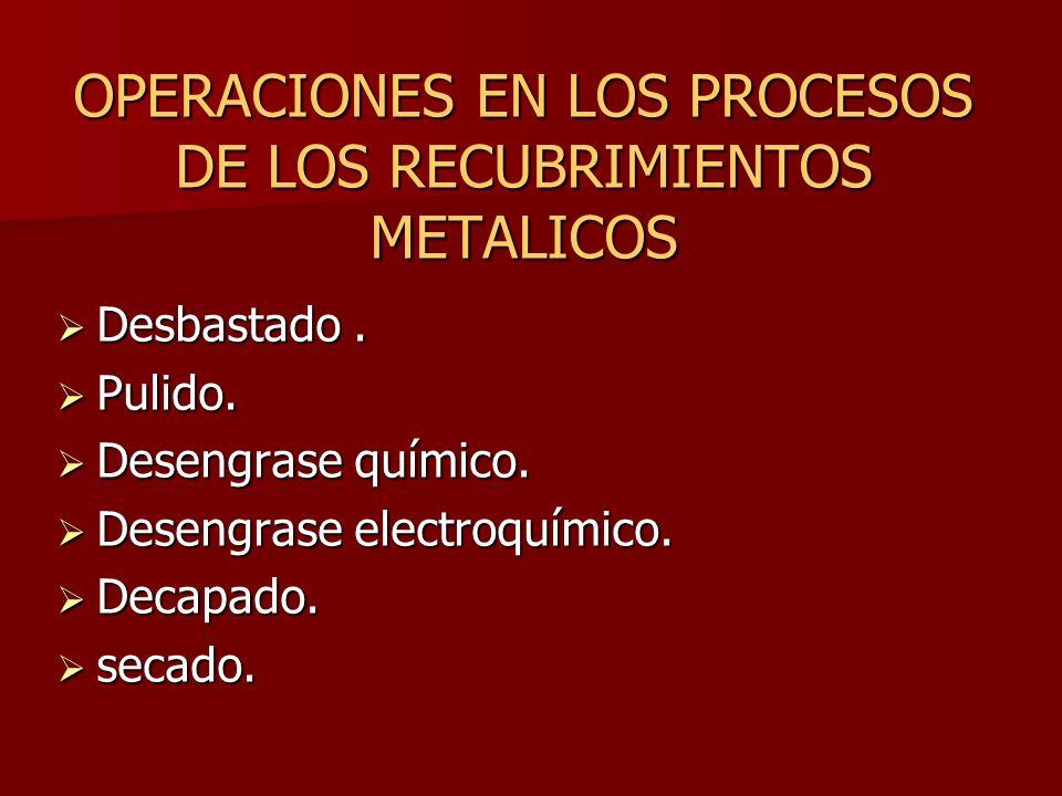 OPERACIONES EN LOS PROCESOS DE LOS RECUBRIMIENTOS METALICOS