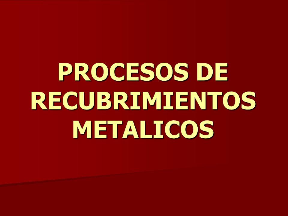 PROCESOS DE RECUBRIMIENTOS METALICOS