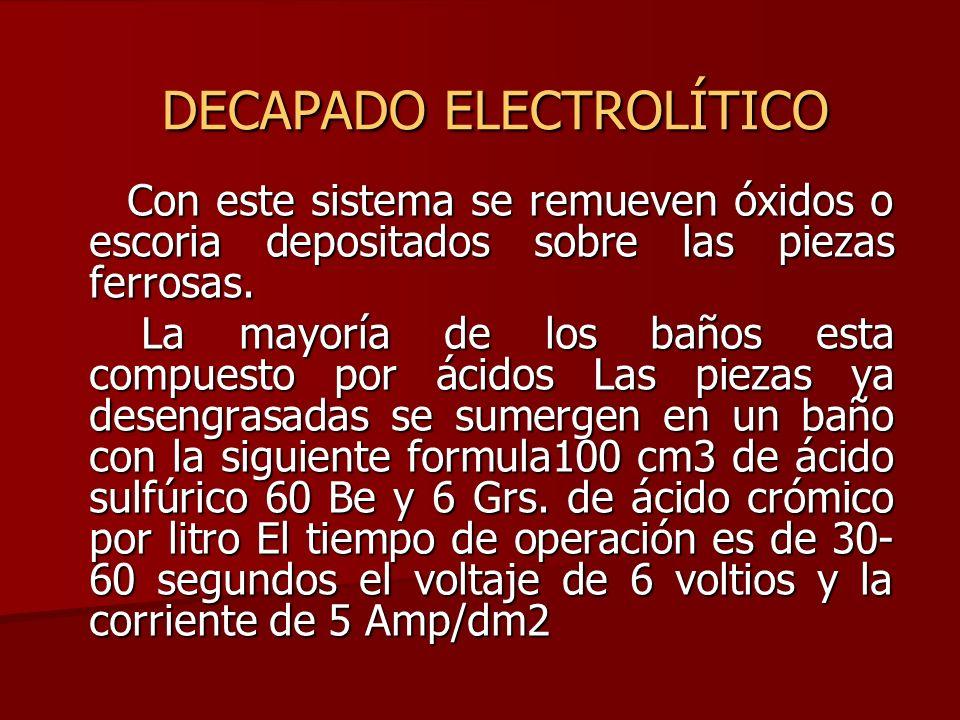 DECAPADO ELECTROLÍTICO