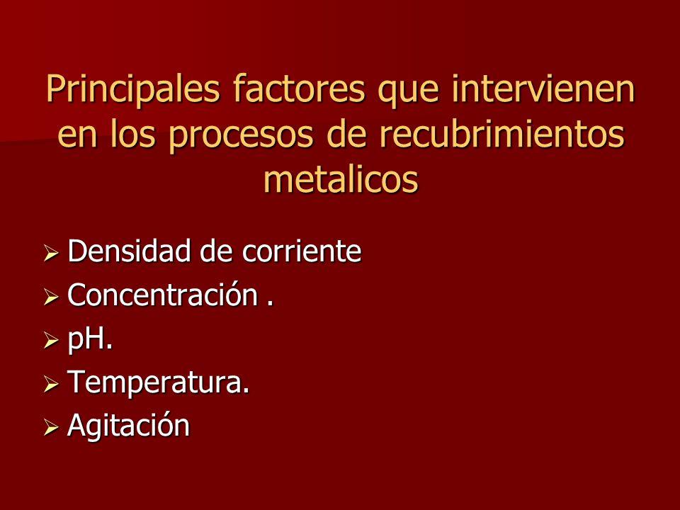 Principales factores que intervienen en los procesos de recubrimientos metalicos