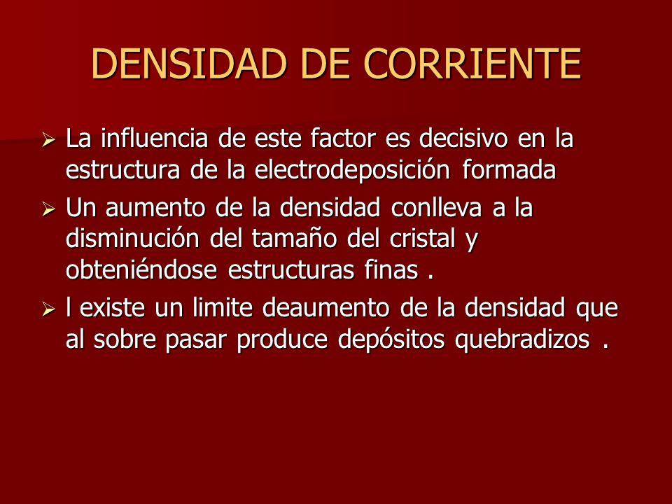 DENSIDAD DE CORRIENTE La influencia de este factor es decisivo en la estructura de la electrodeposición formada.
