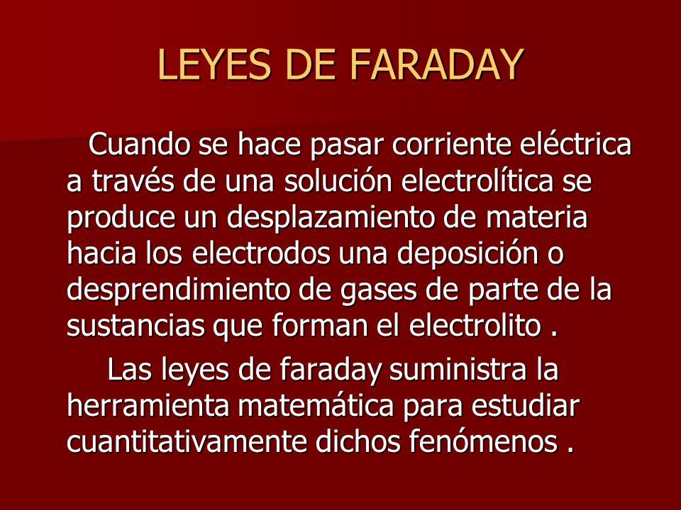LEYES DE FARADAY
