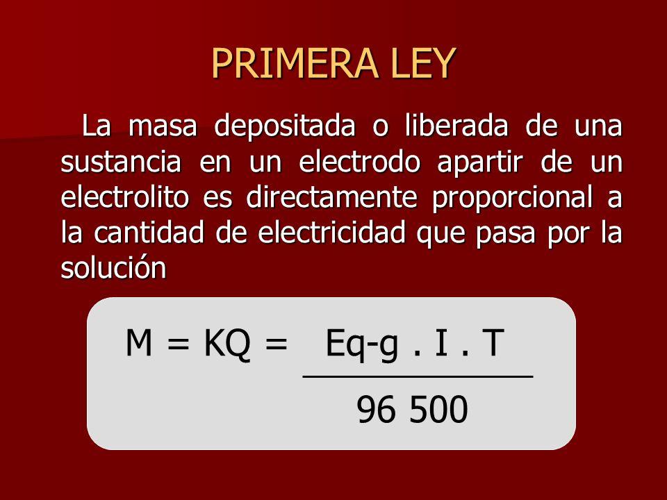 PRIMERA LEY M = KQ = Eq-g . I . T 96 500