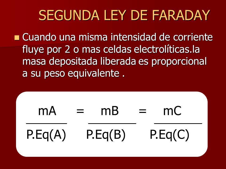 mA = mB = mC SEGUNDA LEY DE FARADAY P.Eq(A) P.Eq(B) P.Eq(C)