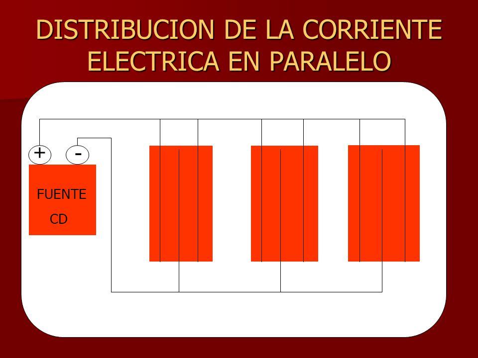 DISTRIBUCION DE LA CORRIENTE ELECTRICA EN PARALELO
