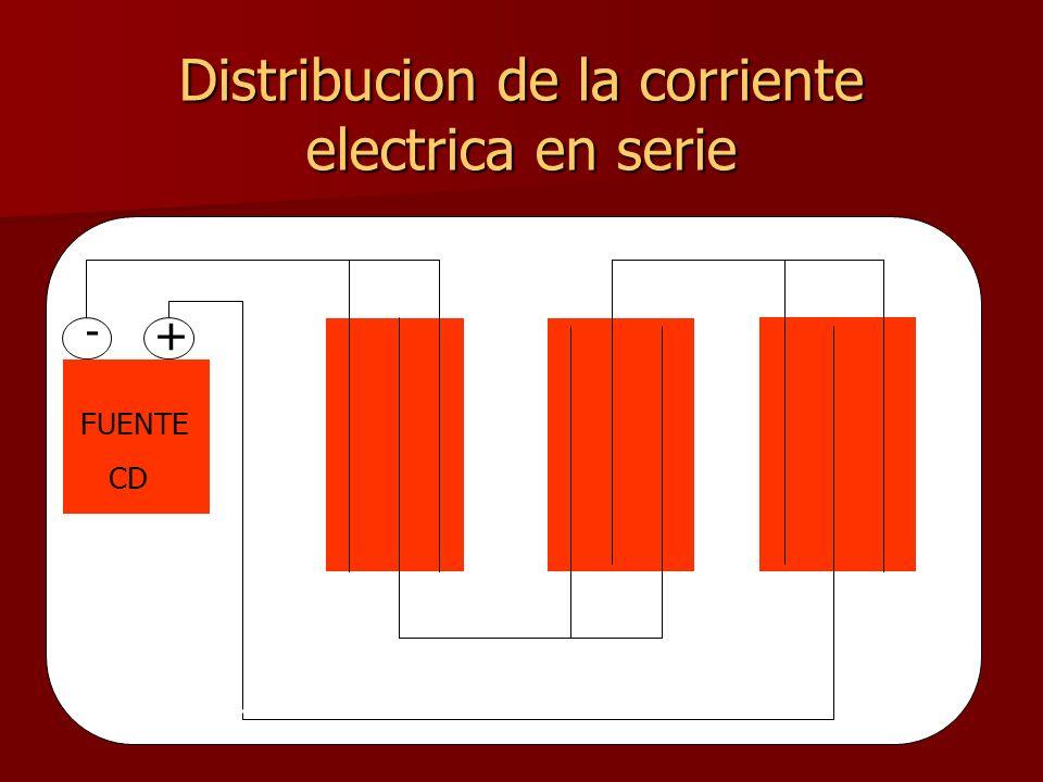 Distribucion de la corriente electrica en serie