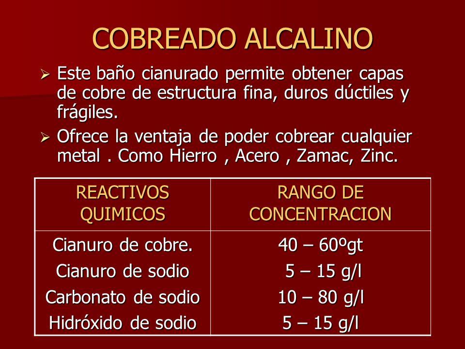 RANGO DE CONCENTRACION