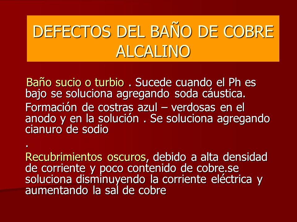 DEFECTOS DEL BAÑO DE COBRE ALCALINO