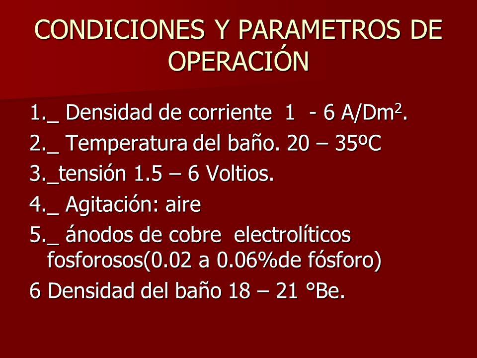CONDICIONES Y PARAMETROS DE OPERACIÓN