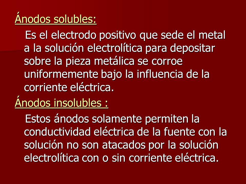 Ánodos solubles: