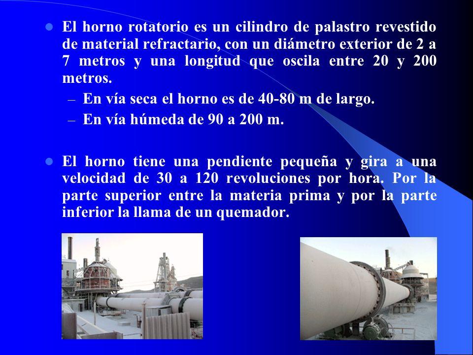 El horno rotatorio es un cilindro de palastro revestido de material refractario, con un diámetro exterior de 2 a 7 metros y una longitud que oscila entre 20 y 200 metros.